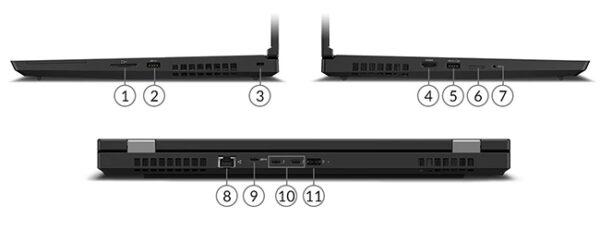 Lenovo Thinkpad T15G ports